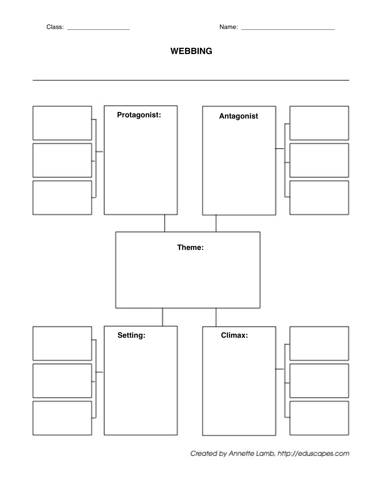 Short story pyramid for Story pyramid template