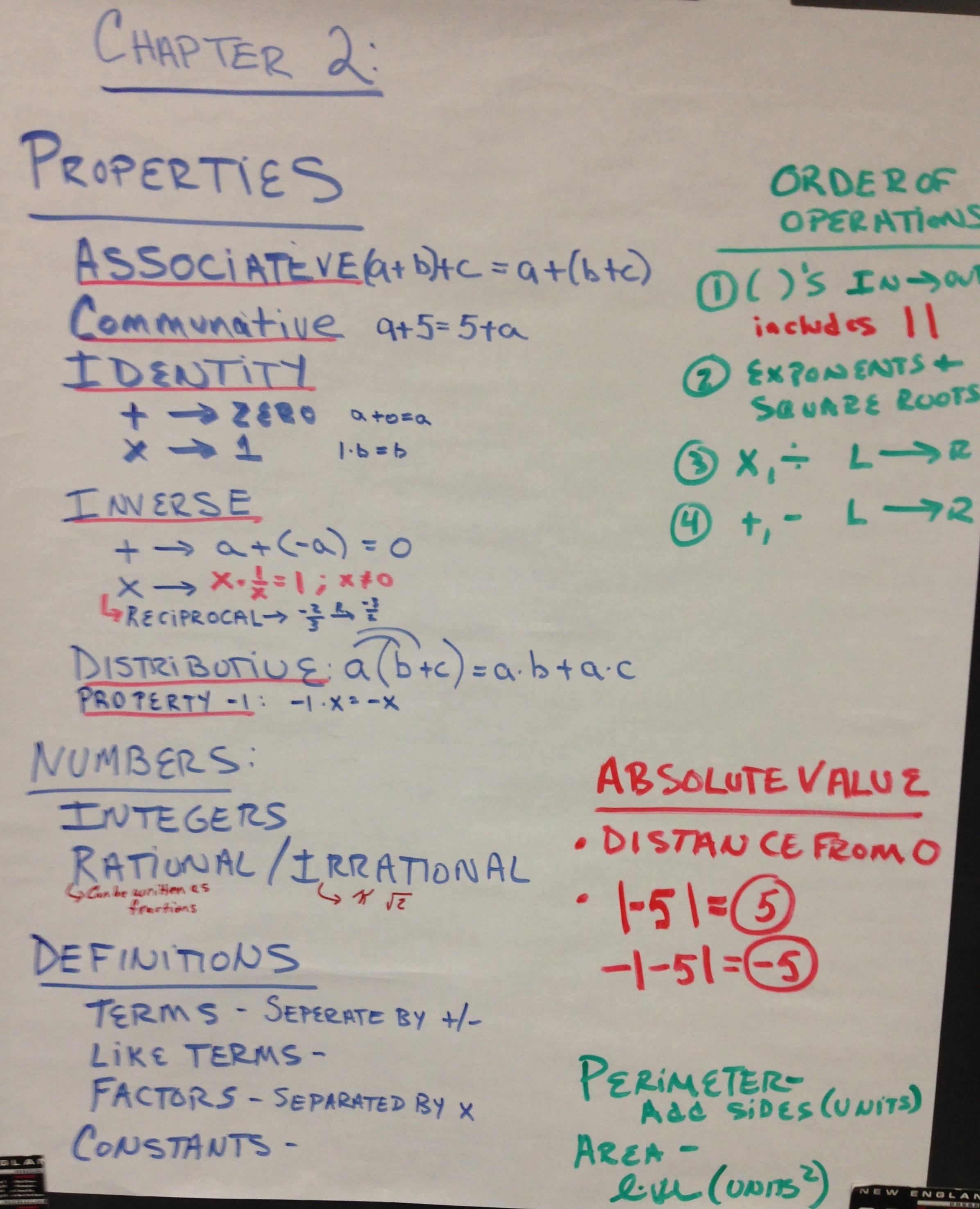Yakubov, Rory - Math / Algebra - Study Guides